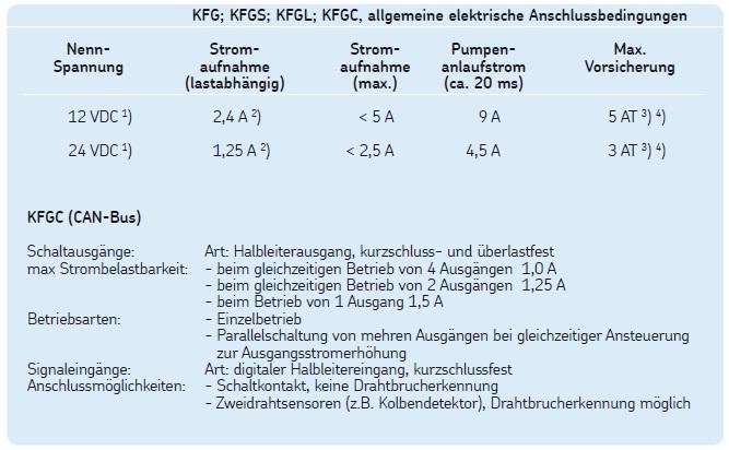 KFGS_Elektrik