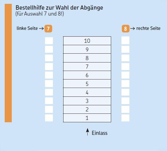Auswahlhilf_zur_Wahl_der_Abg-nge
